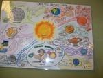 Wystawa Układów Słonecznych